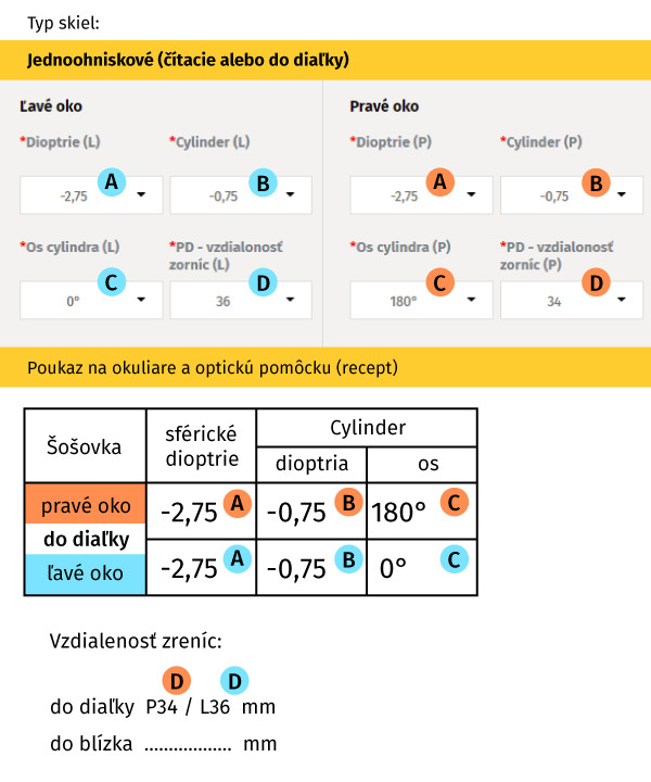 jednoohniskove-vyber-okuliarov-tabulka-optika-zacka