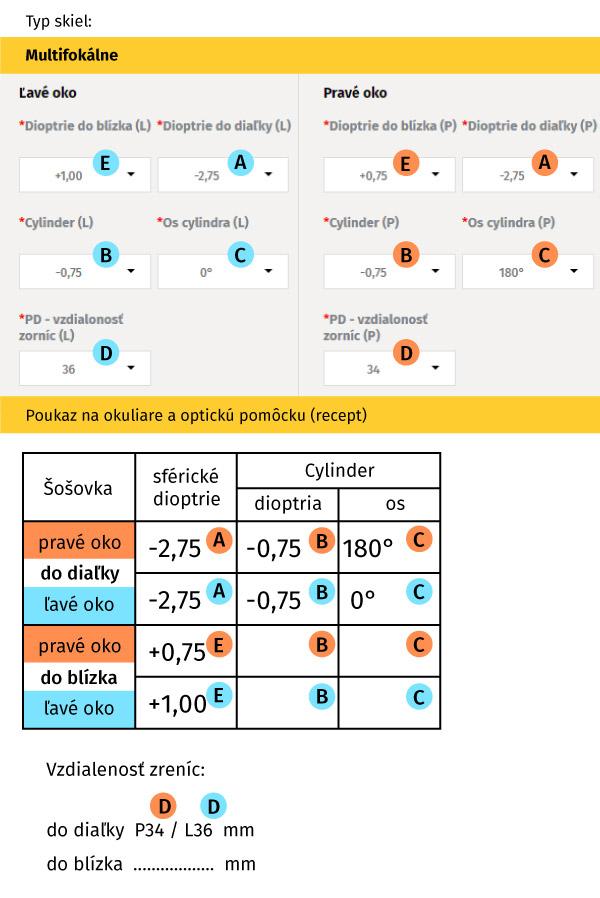 multifokalne-vyber-okuliarov-tabulka-optika-zacka